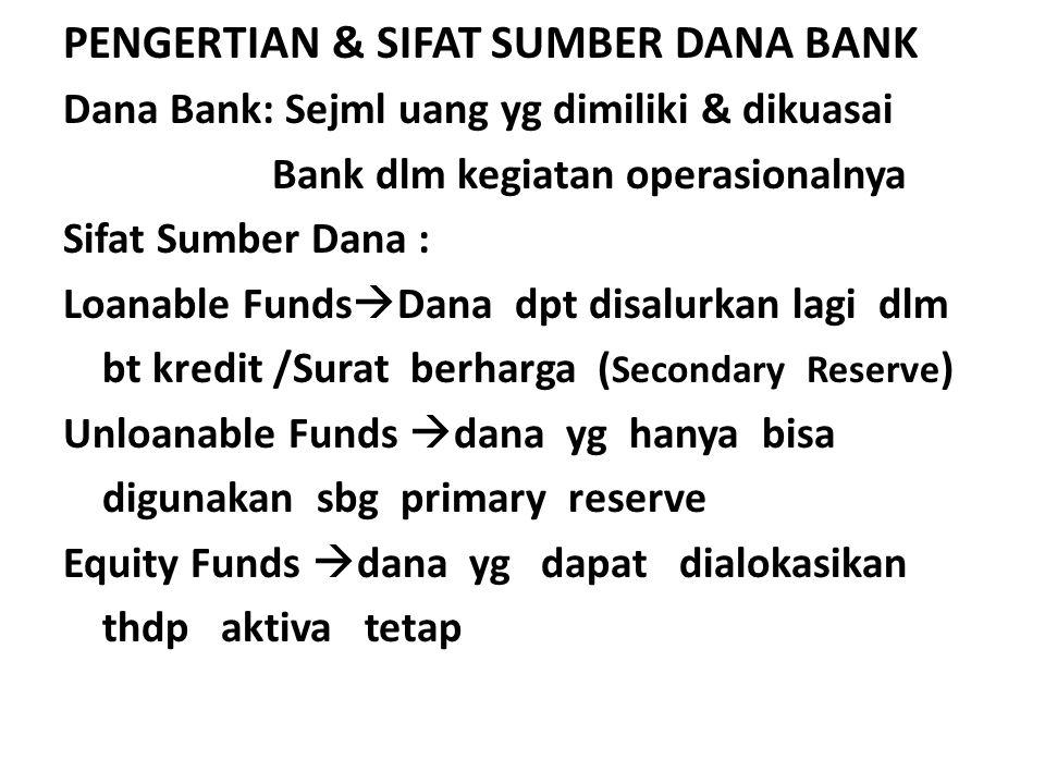 PENGERTIAN & SIFAT SUMBER DANA BANK