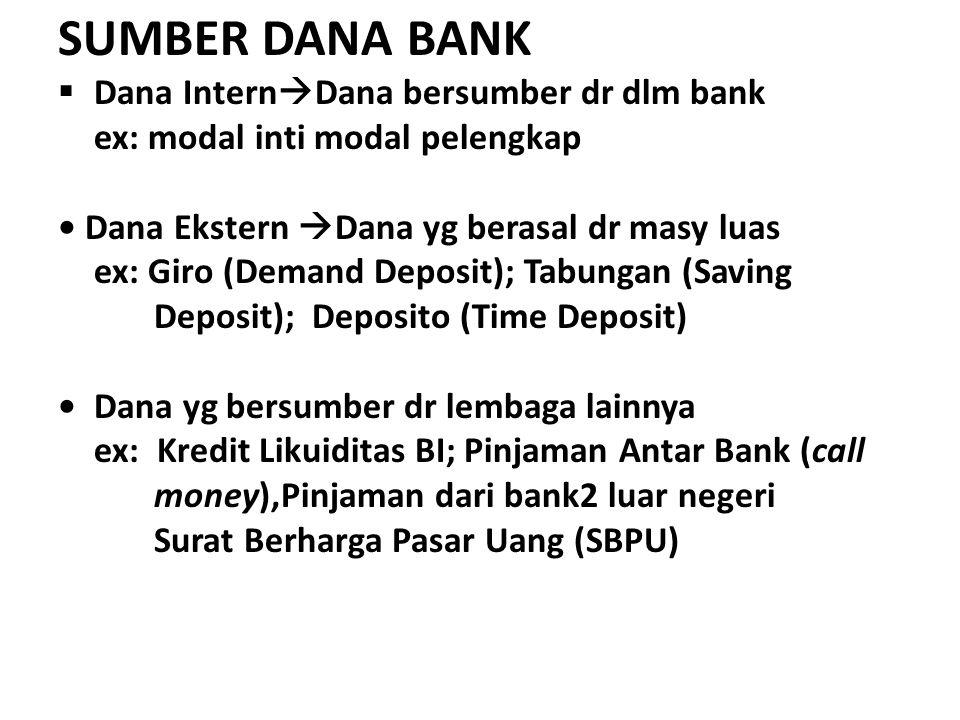 SUMBER DANA BANK Dana InternDana bersumber dr dlm bank