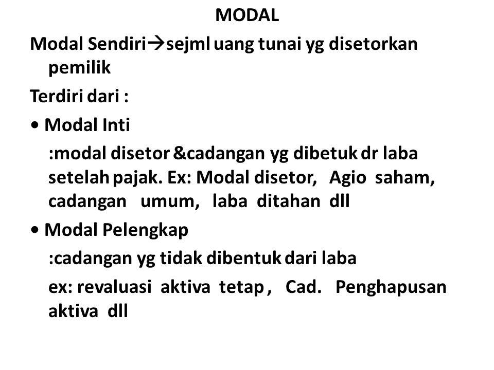 MODAL Modal Sendirisejml uang tunai yg disetorkan pemilik Terdiri dari : • Modal Inti :modal disetor &cadangan yg dibetuk dr laba setelah pajak.