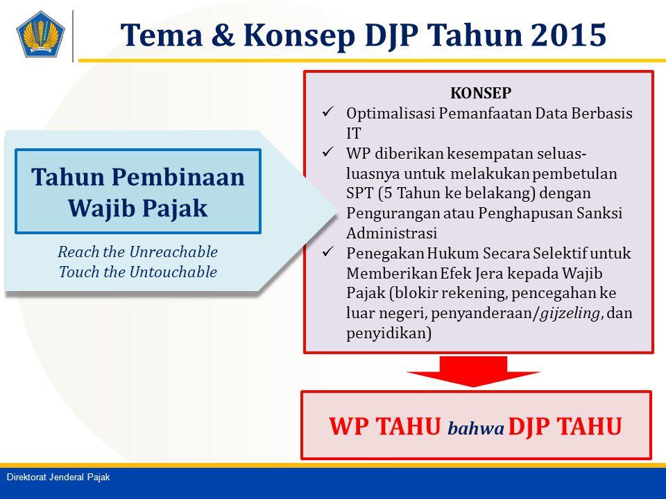 Tema & Konsep DJP Tahun 2015 Tahun Pembinaan Wajib Pajak