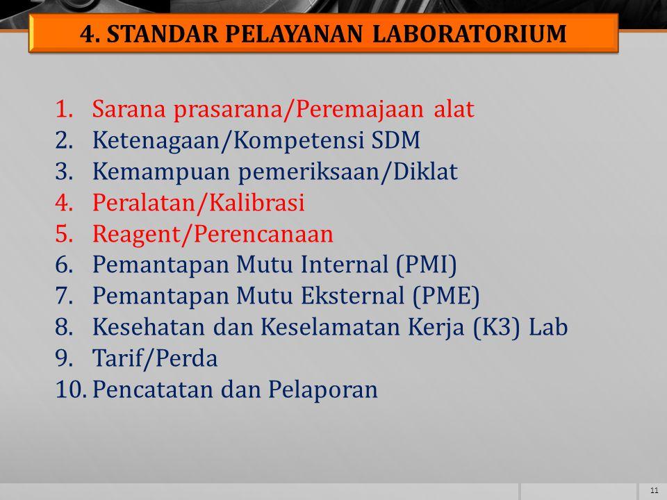 4. STANDAR PELAYANAN LABORATORIUM