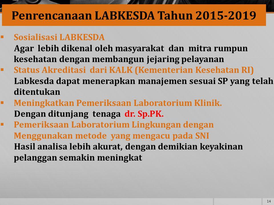 Penrencanaan LABKESDA Tahun 2015-2019