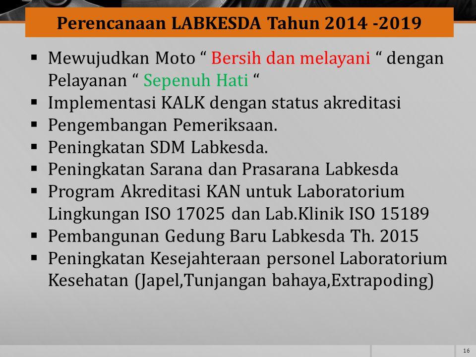 Perencanaan LABKESDA Tahun 2014 -2019