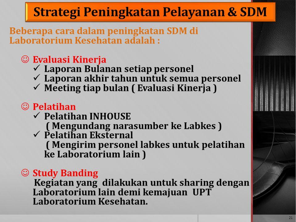 Strategi Peningkatan Pelayanan & SDM