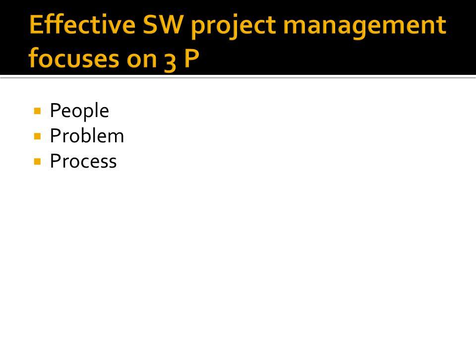 Effective SW project management focuses on 3 P