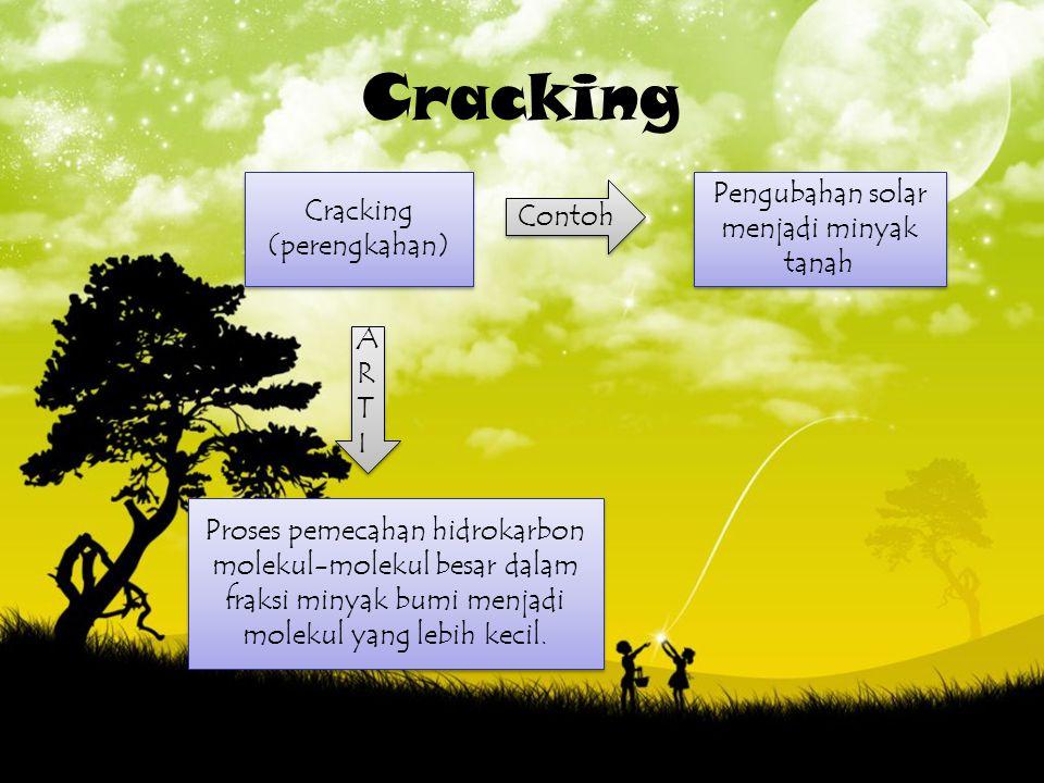 Cracking Pengubahan solar menjadi minyak tanah Cracking (perengkahan)