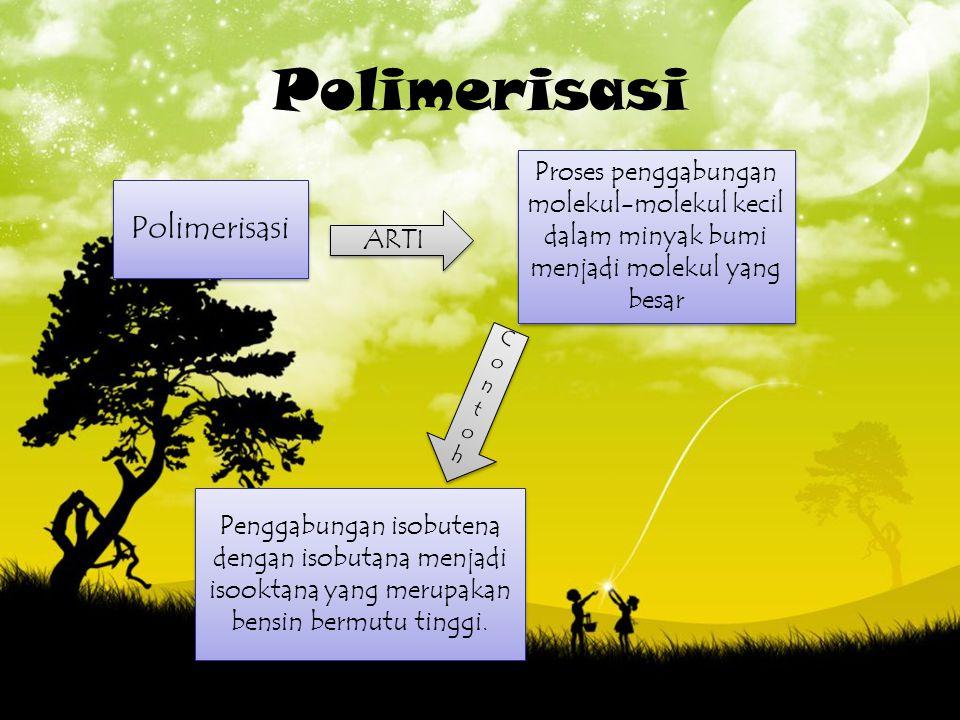 Polimerisasi Polimerisasi