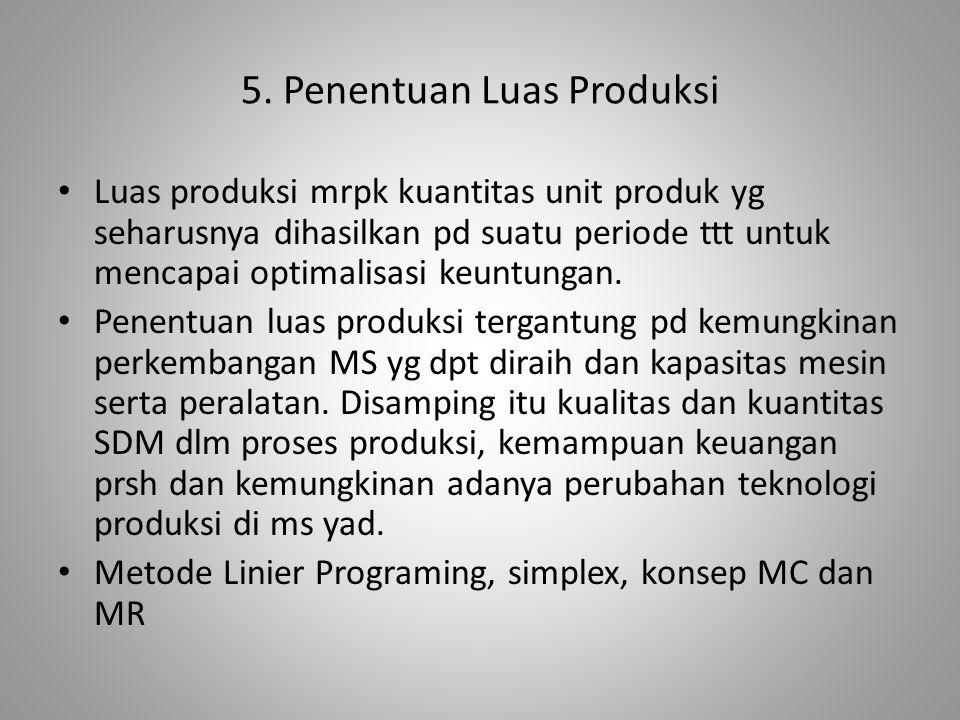 5. Penentuan Luas Produksi