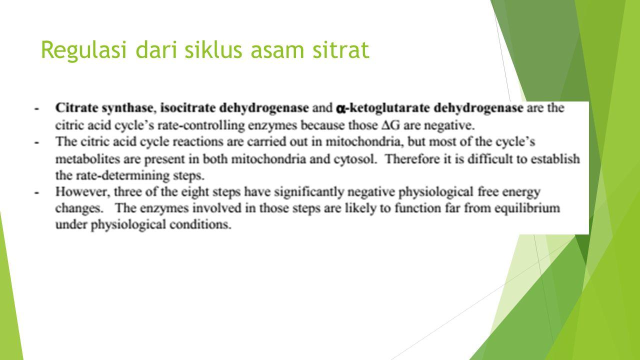 Regulasi dari siklus asam sitrat
