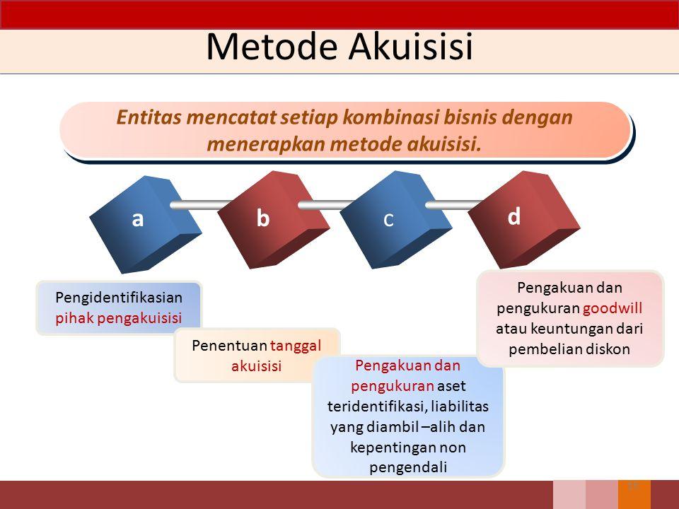 Metode Akuisisi Entitas mencatat setiap kombinasi bisnis dengan. menerapkan metode akuisisi. a. b.