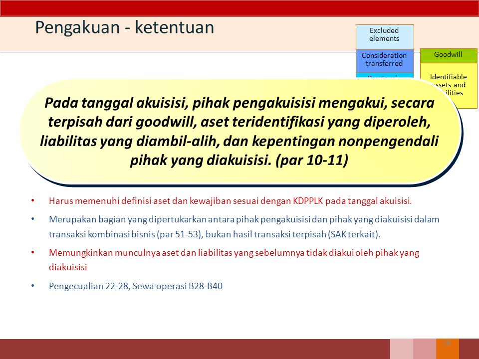 Pengakuan - ketentuan Excluded elements. Consideration. transferred. Previously. held interest.