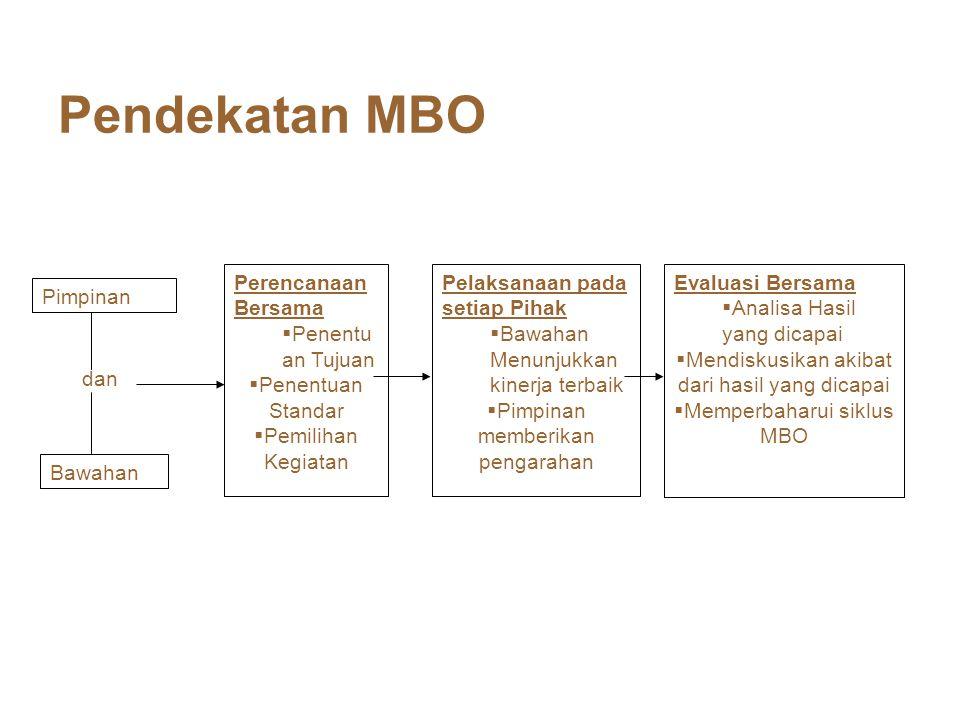 Pendekatan MBO Perencanaan Bersama Penentuan Tujuan Penentuan Standar