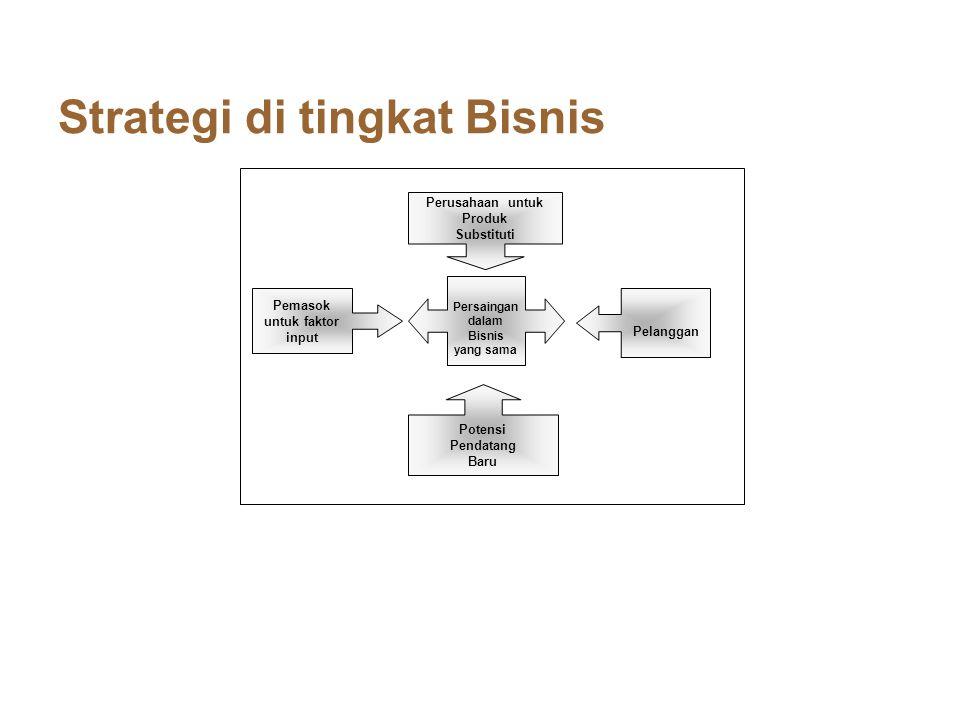 Strategi di tingkat Bisnis