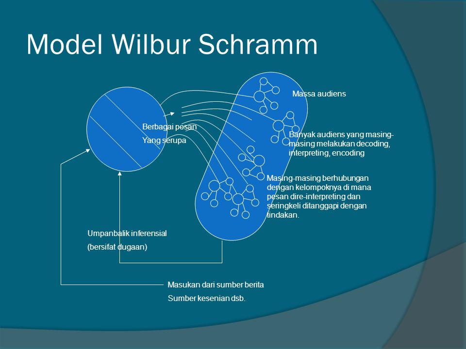 Model Wilbur Schramm Massa audiens Berbagai pesan Yang serupa
