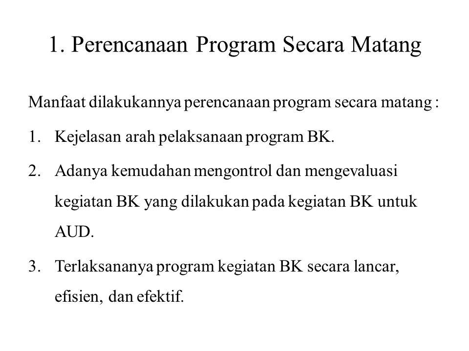 1. Perencanaan Program Secara Matang