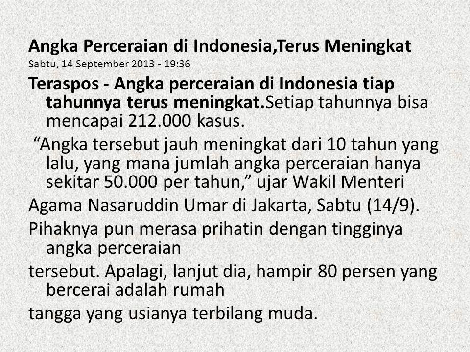 Angka Perceraian di Indonesia,Terus Meningkat