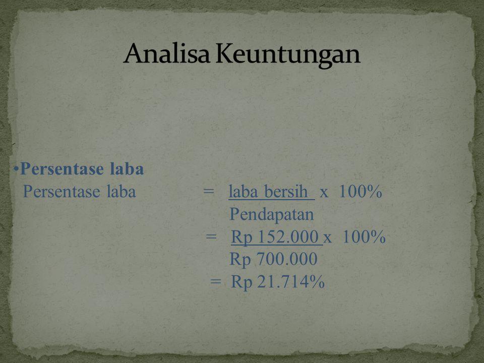 Analisa Keuntungan Persentase laba