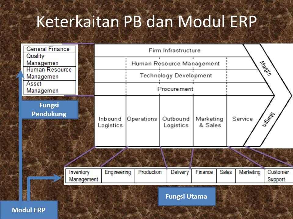 Keterkaitan PB dan Modul ERP