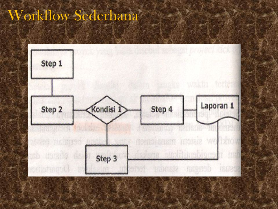 Workflow Sederhana