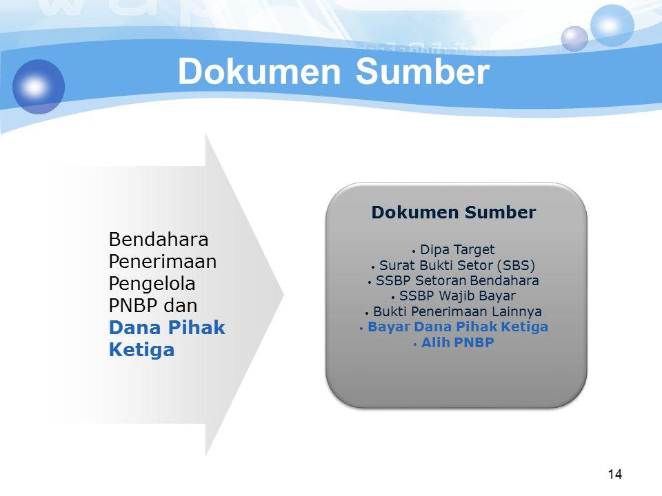 Dokumen Sumber Dokumen Sumber. Dipa Target. Surat Bukti Setor (SBS) SSBP Setoran Bendahara. SSBP Wajib Bayar.