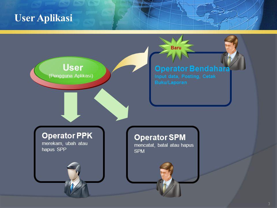 User Aplikasi User Operator Bendahara