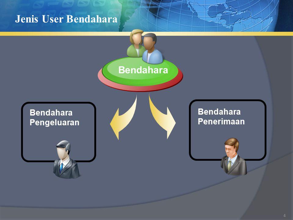 Jenis User Bendahara Bendahara Bendahara Pengeluaran