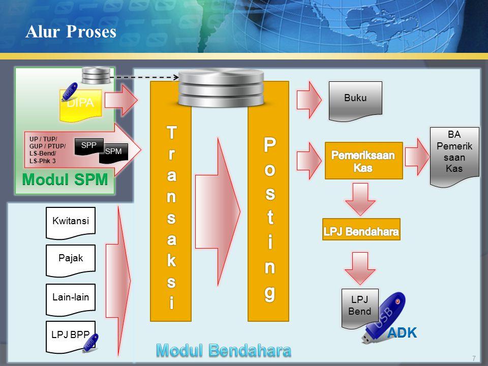 Posting Alur Proses Transaksi Modul SPM Modul Bendahara ADK DIPA
