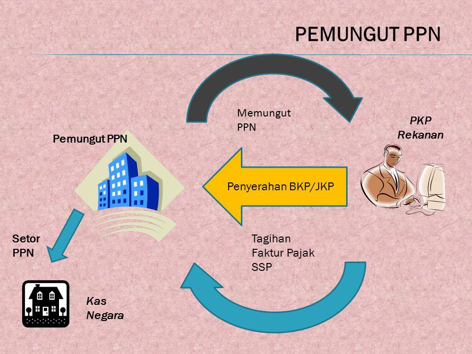 PEMUNGUT PPN Memungut PPN PKP Rekanan Pemungut PPN Penyerahan BKP/JKP