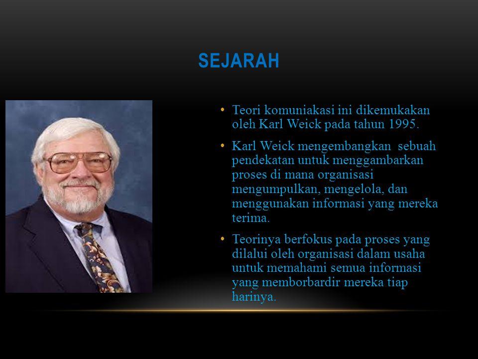 Sejarah Teori komuniakasi ini dikemukakan oleh Karl Weick pada tahun 1995.