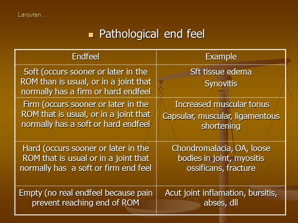 Pathological end feel Endfeel Example