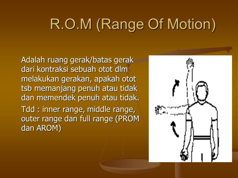 R.O.M (Range Of Motion)