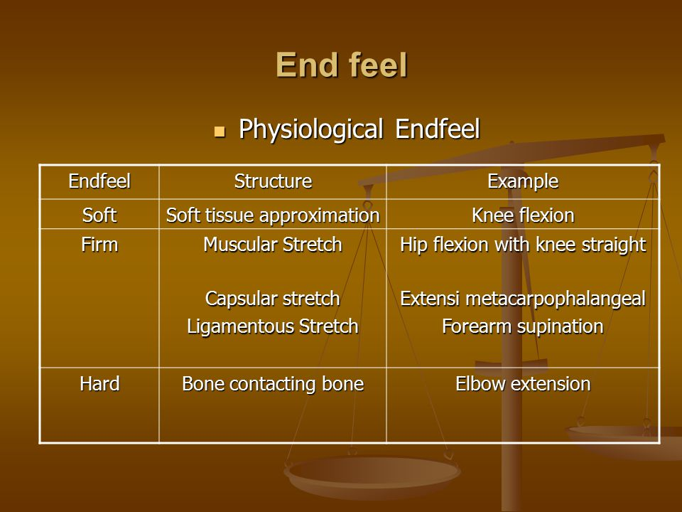 End feel Physiological Endfeel Endfeel Structure Example Soft