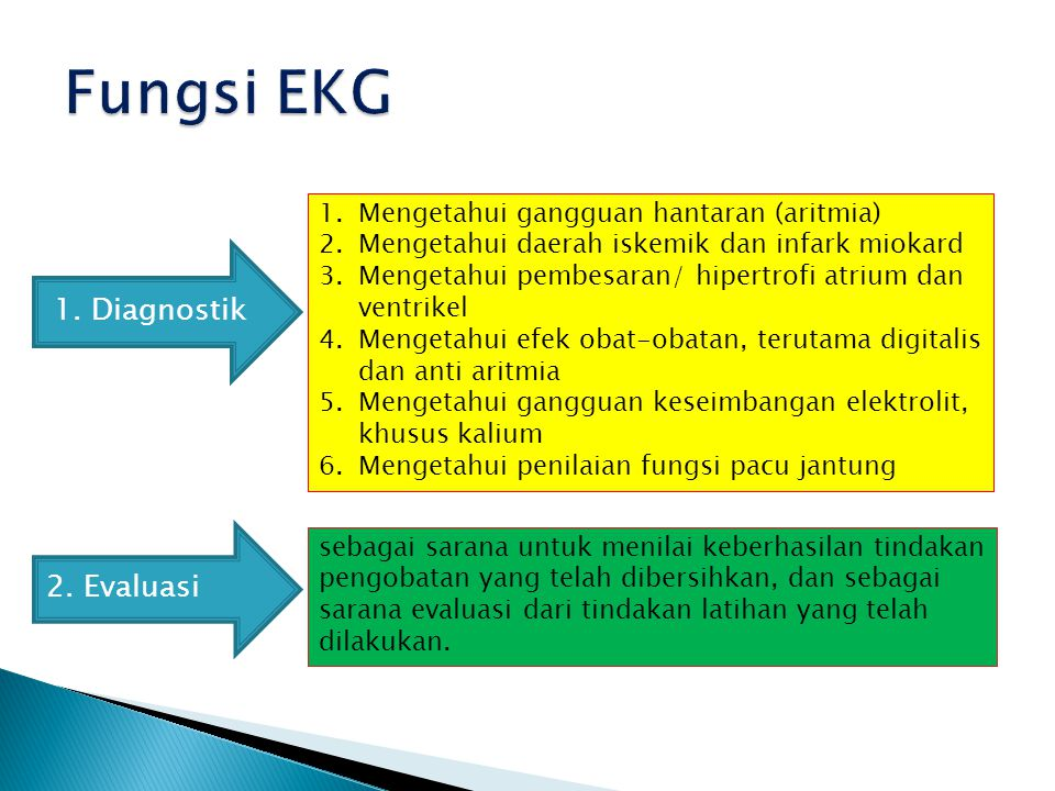 Fungsi EKG 1. Diagnostik 2. Evaluasi