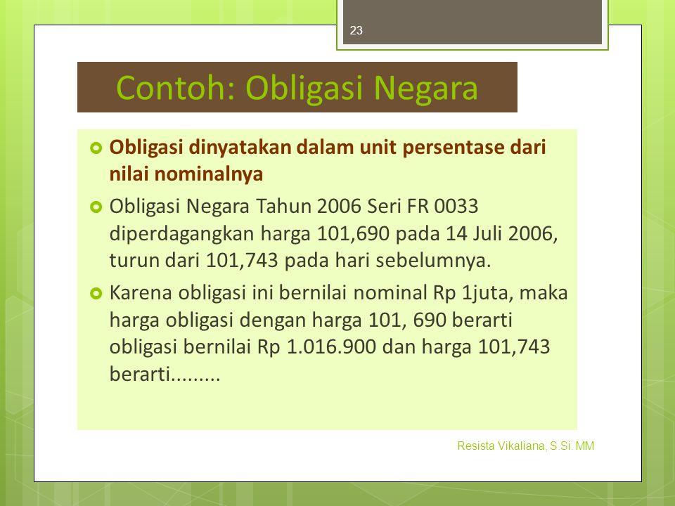 Contoh: Obligasi Negara