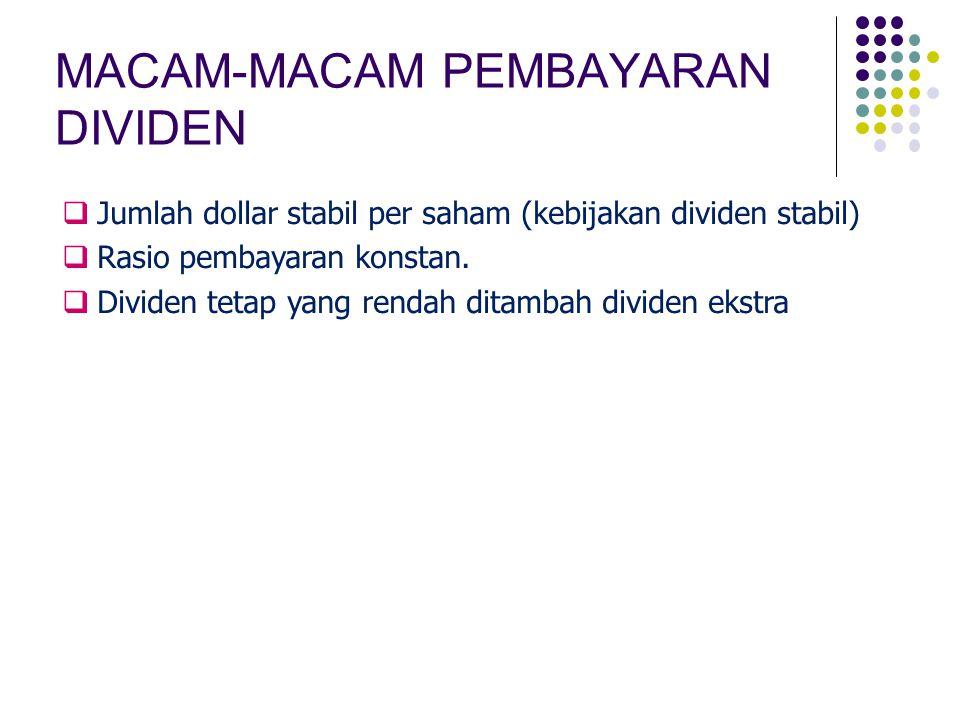 MACAM-MACAM PEMBAYARAN DIVIDEN