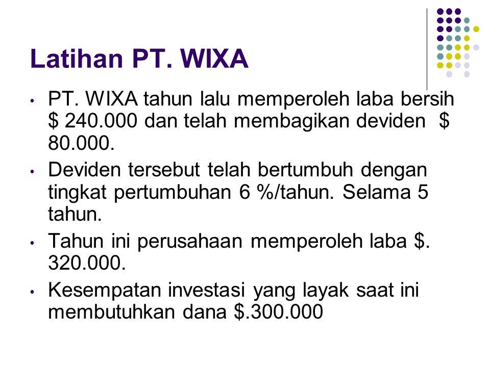 Latihan PT. WIXA PT. WIXA tahun lalu memperoleh laba bersih $ 240.000 dan telah membagikan deviden $ 80.000.