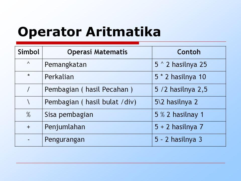 Operator Aritmatika Simbol Operasi Matematis Contoh ^ Pemangkatan