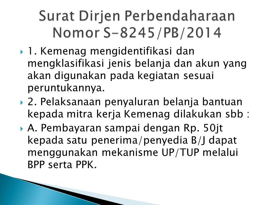 Surat Dirjen Perbendaharaan Nomor S-8245/PB/2014