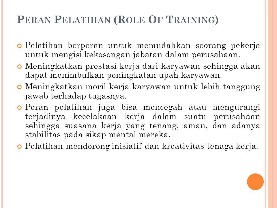 Peran Pelatihan (Role Of Training)