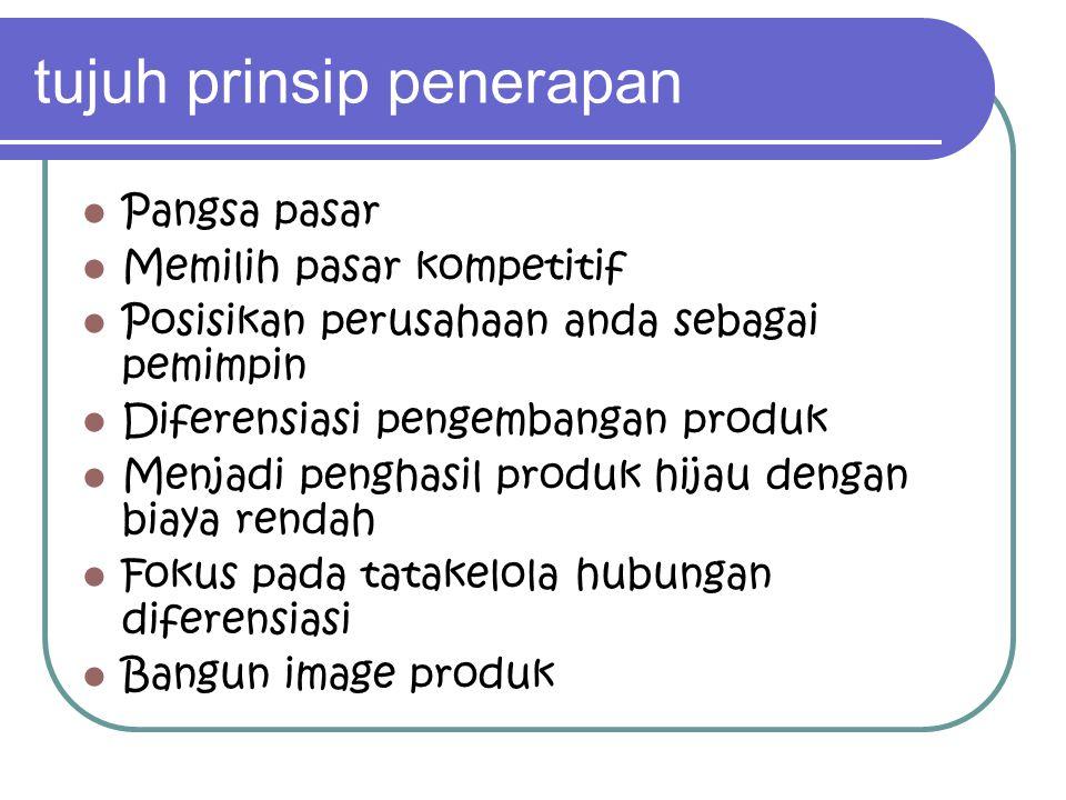 tujuh prinsip penerapan