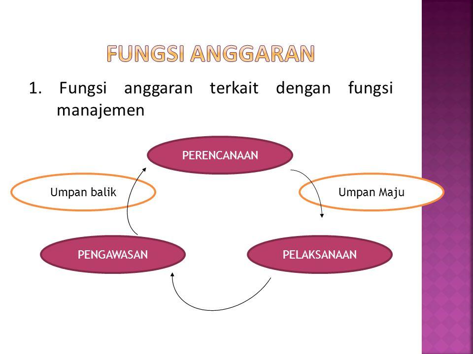FUNGSI ANGGARAN 1. Fungsi anggaran terkait dengan fungsi manajemen
