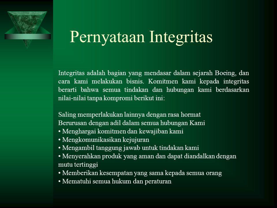 Pernyataan Integritas