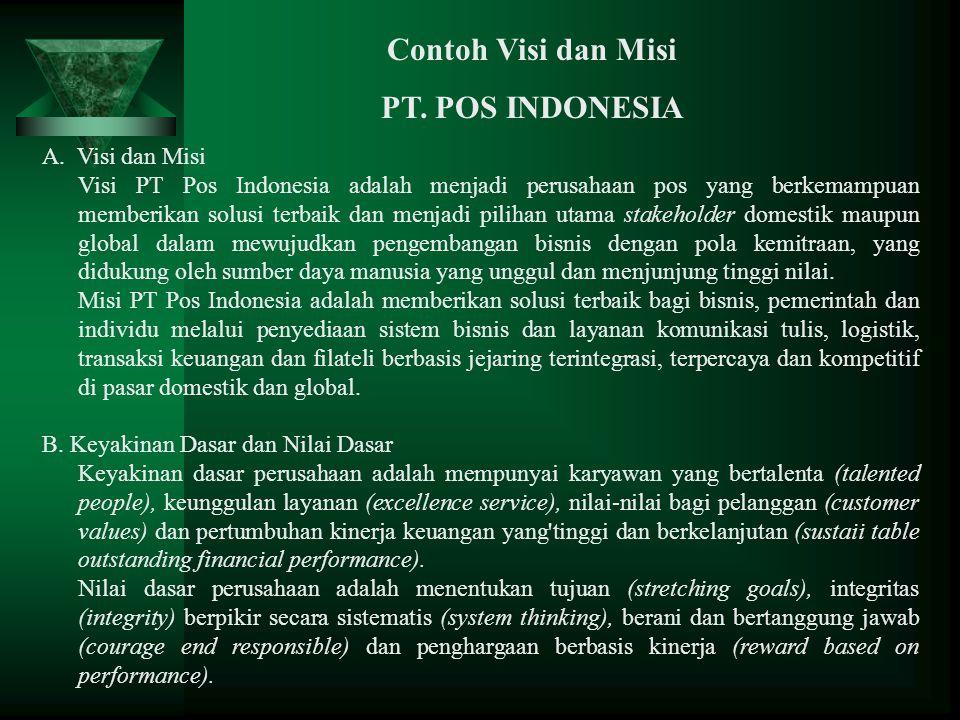 Contoh Visi dan Misi PT. POS INDONESIA