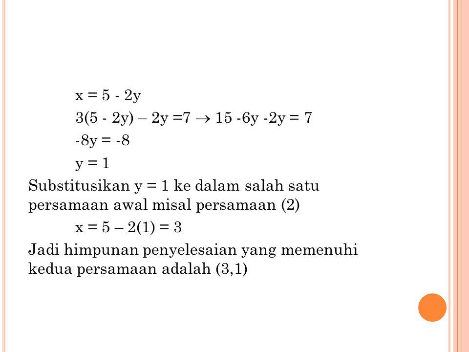 x = 5 - 2y 3(5 - 2y) – 2y =7  15 -6y -2y = 7 -8y = -8 y = 1 Substitusikan y = 1 ke dalam salah satu persamaan awal misal persamaan (2) x = 5 – 2(1) = 3 Jadi himpunan penyelesaian yang memenuhi kedua persamaan adalah (3,1)