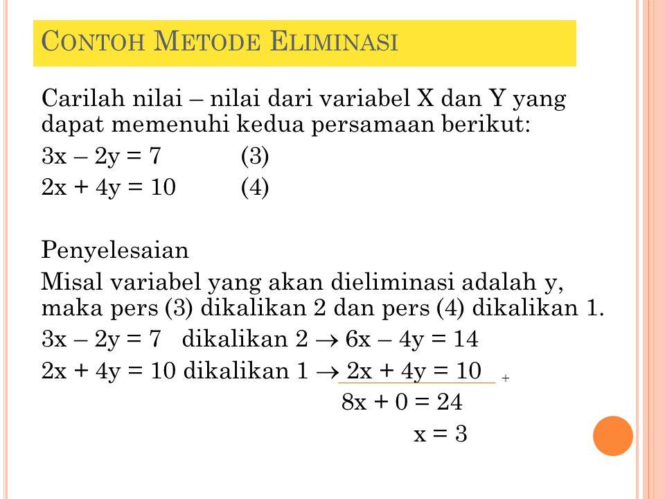 Contoh Metode Eliminasi