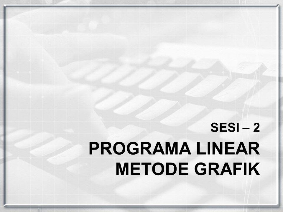 Programa Linear Metode Grafik