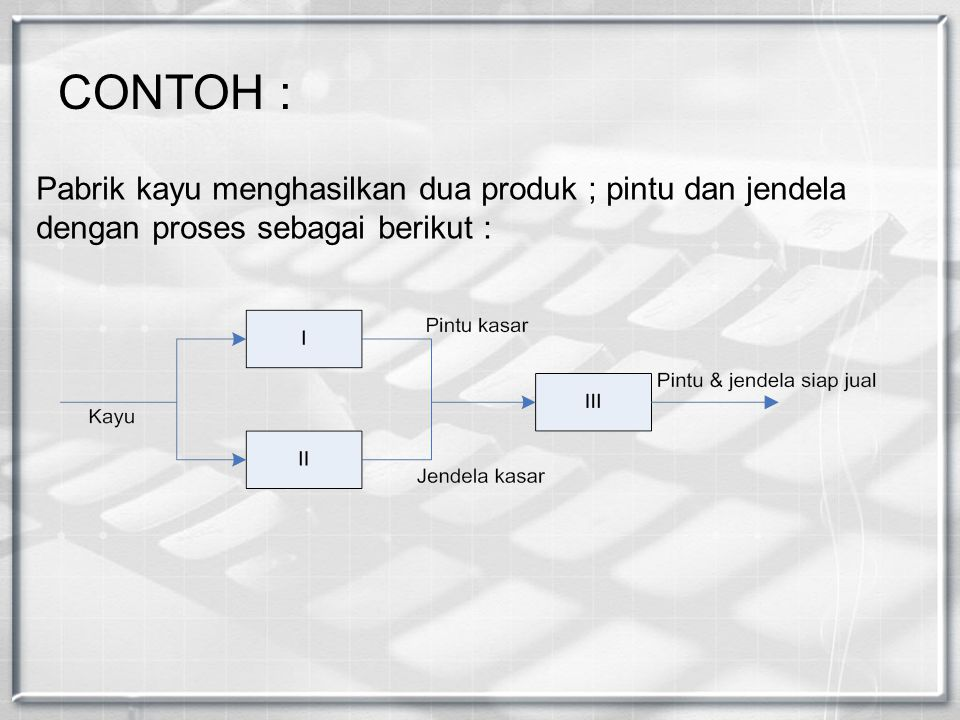 CONTOH : Pabrik kayu menghasilkan dua produk ; pintu dan jendela dengan proses sebagai berikut :