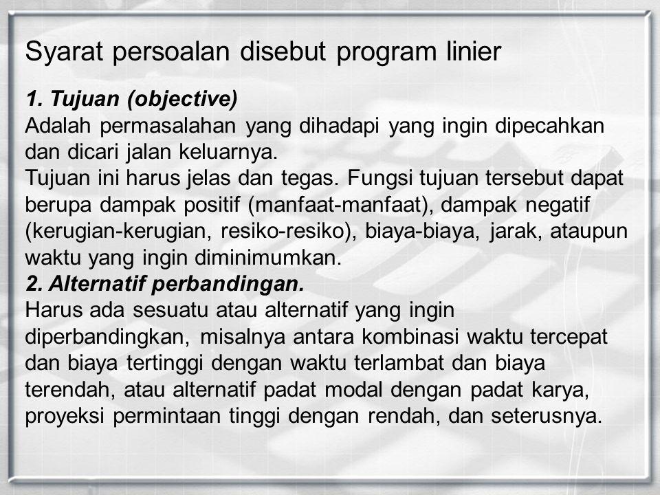 Syarat persoalan disebut program linier