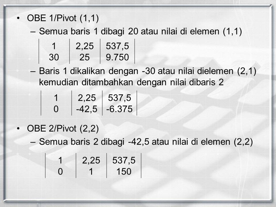 OBE 1/Pivot (1,1) Semua baris 1 dibagi 20 atau nilai di elemen (1,1)