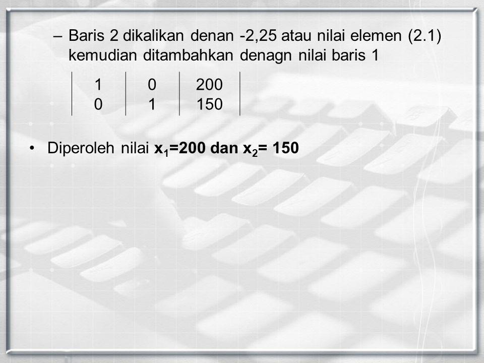 Baris 2 dikalikan denan -2,25 atau nilai elemen (2